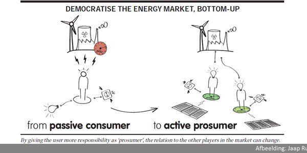 2014.01.28_Energietransitie door coalitievorming_660