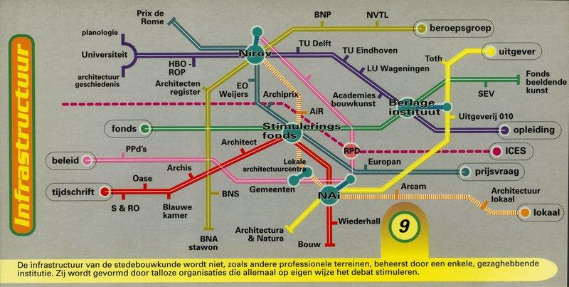 Bron: Groeten uit Zoetermeer, stedebouw in discussie. Ivan Nio en Arnold Reijndorp, 1998