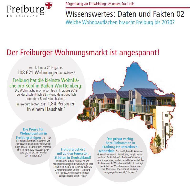 Dietenbach_Freiburg.jpg