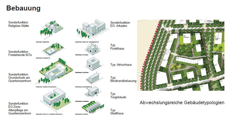 Freiham_München_afwisselend en flexibel bouwen.jpg