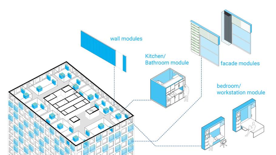 Modular Office Renovation; ontwerp en prototype om inefficiënt kantoor te renoveren in appartementen – levert meer energie dan het gebruikt