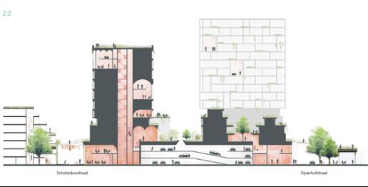 In het Zomerhofkwartier in Rotterdam zijn entrees en collectieve ruimten aaneengeschakeld en gekoppeld aan de parkeergarage -> ECHO urban design