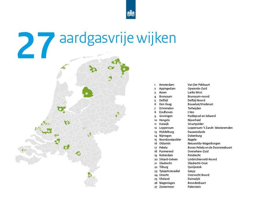 aardgasvrije gemeenten