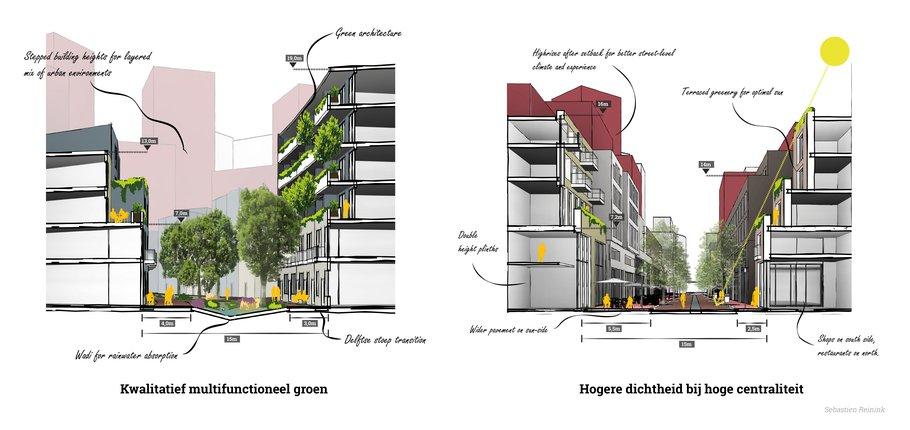 Links: concept kwalitatief groen in kleine ruimte; rechts: concept hoge centraliteit | Sebastien Reinink