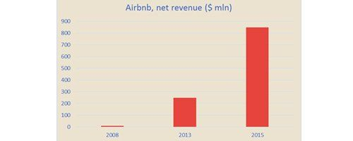 Voorspellen van markt en mens met big data - Afbeelding 4