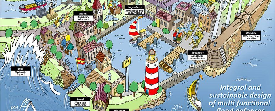 2015.09.28_Multifunctionele waterkeringen - living apart together_C