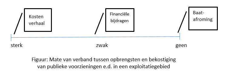 strategie1