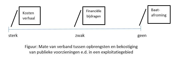 strategie1