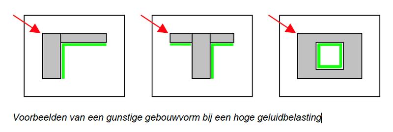 Gebouwvorm geluidsoverlast - Erik Roelofsen, 2020