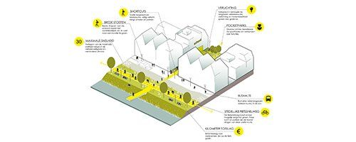 A toolbox for healthy urbanization - Afbeelding 2