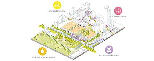 A toolbox for healthy urbanization - Afbeelding 7
