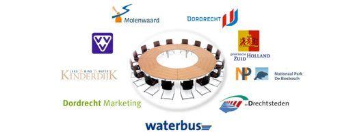 GO-Drone: Kinderdijk - Afbeelding 1