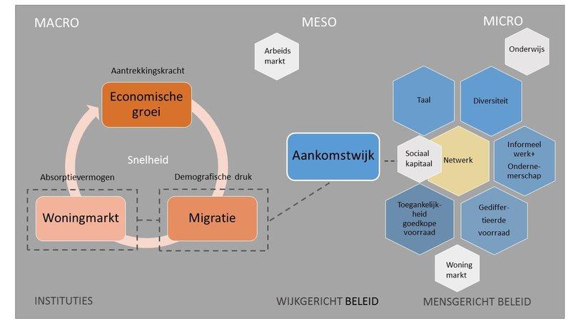 conceptueel schema maaike alles