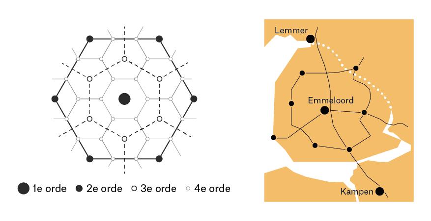 Christallers centraleplaatsentheorie en haar toepassing bij de planning van de plaatsen in de Noordoostpolder - Bewerking vereniging Deltametropool