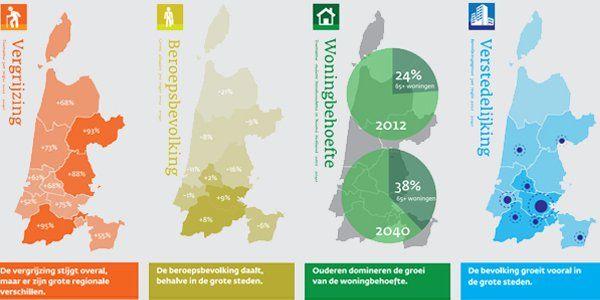 2014.07.07_Demografische ontwikkeling in Noord-Holland_660