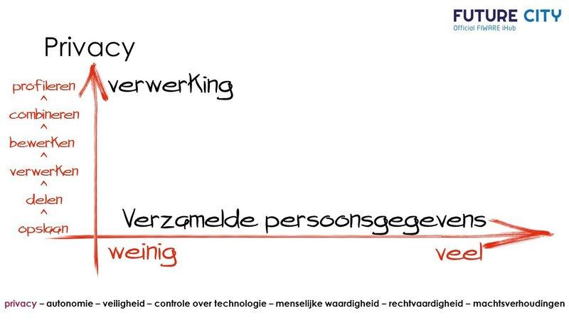 wesselink 1