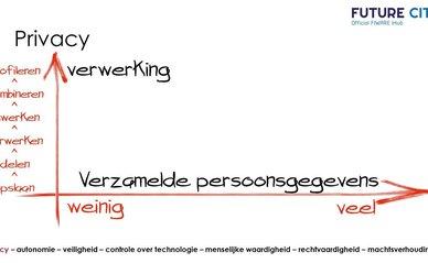 wesselink 1 edit