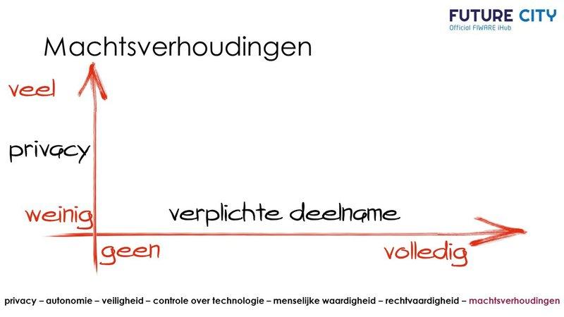 wesselink 7